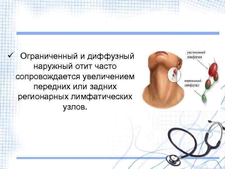 Отит наружного уха – симптомы и лечение воспаления