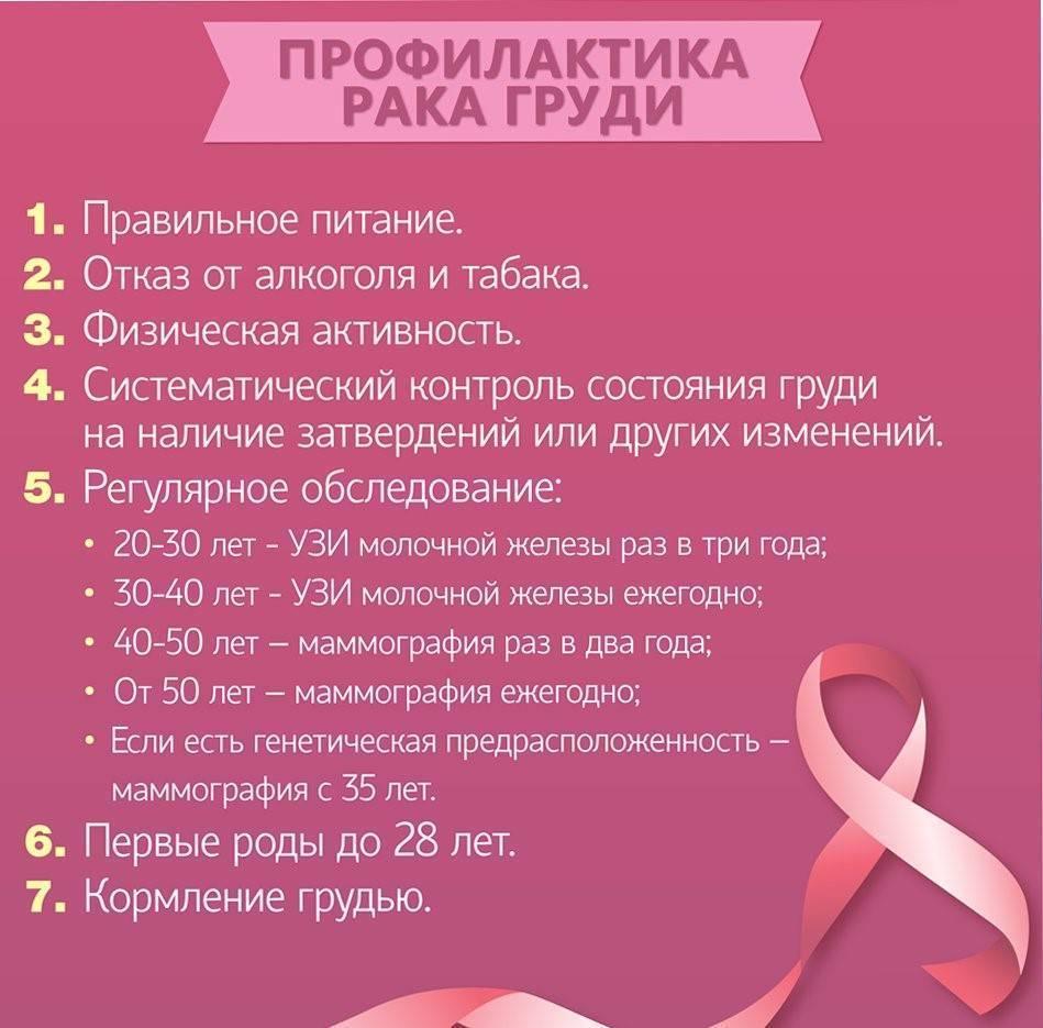 рак молочной железы профилактика