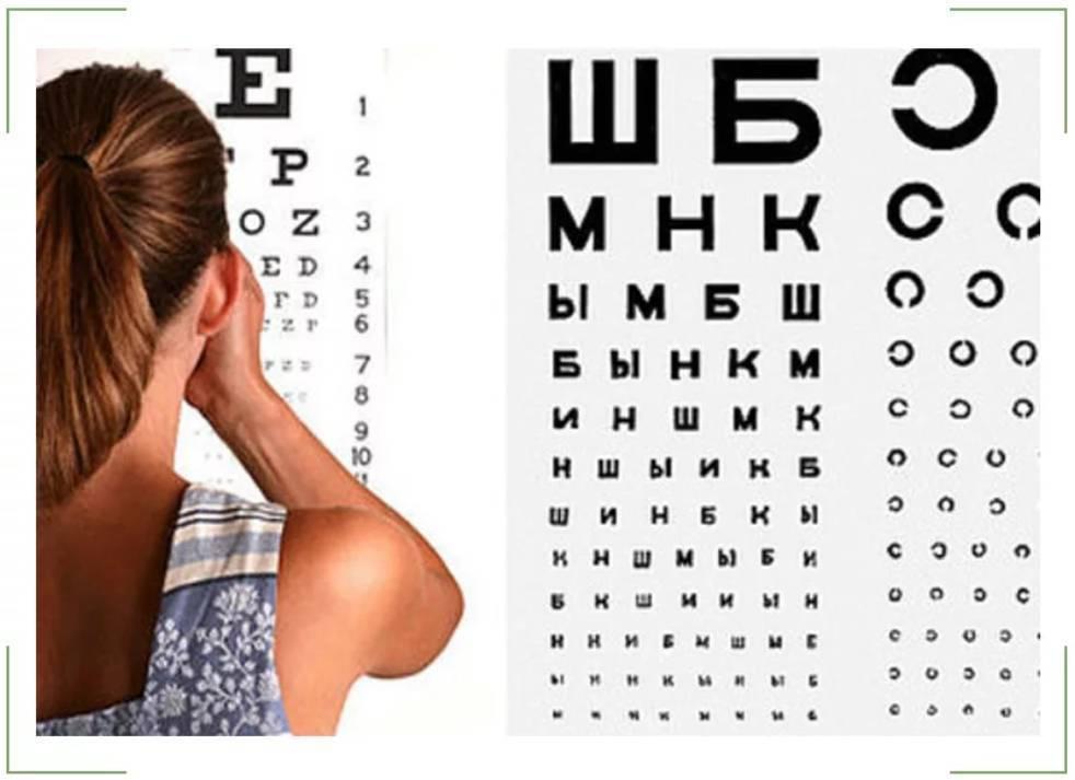 Как можно проверить зрение