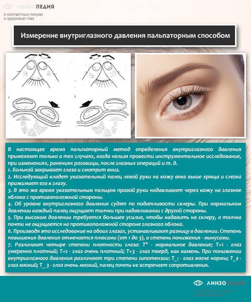 глазное давление оказание помощи в домашних условиях
