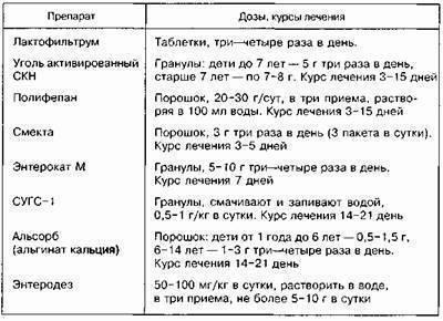 Диета при лечении лямблиоза у взрослых и детей: меню и рецепты, отзывы и результаты