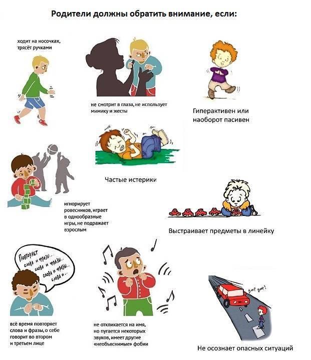 Аутизм - что это. ранние признаки аутизма у ребенка