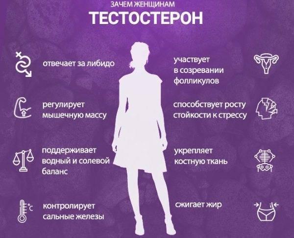 Щитовидная железа и бесплодие у женщин: бесплодие, железа, женщин, щитовидная