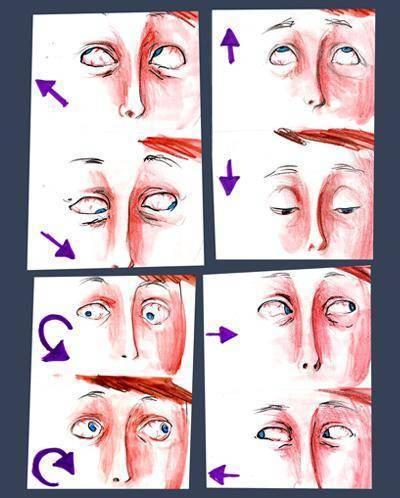 профессор жданов упражнение для глаз