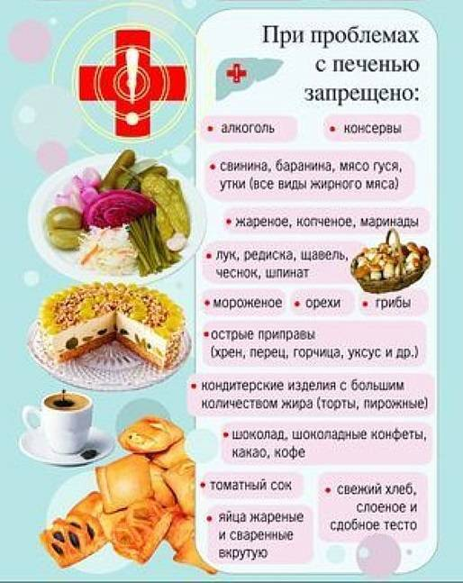 питание при гепатомегалии печени