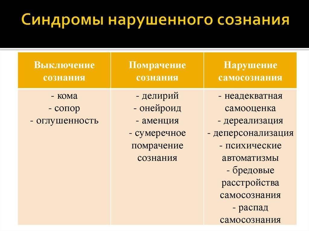 Психическое расстройство личности: виды и симптомы
