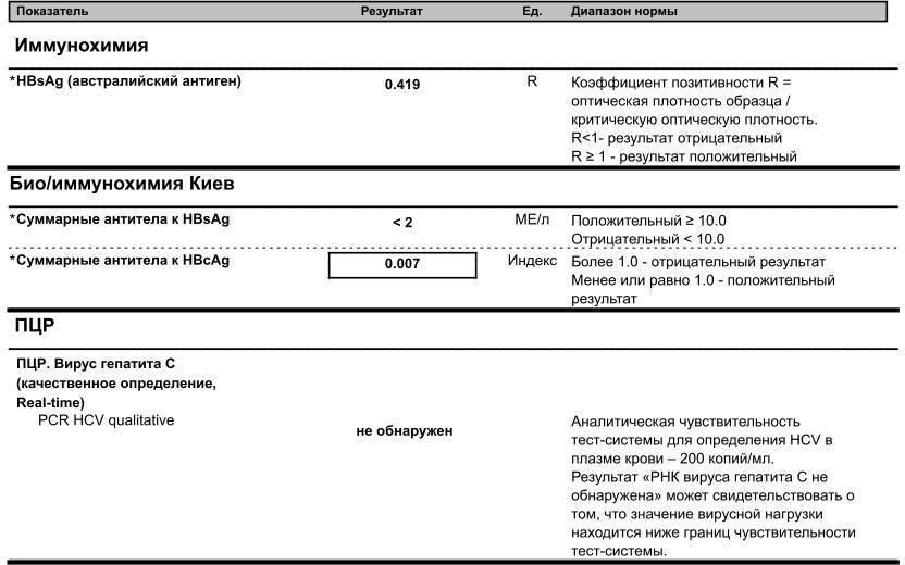 Положительный анализ на гепатит при беременности: инфекционные и паразитарные болезни