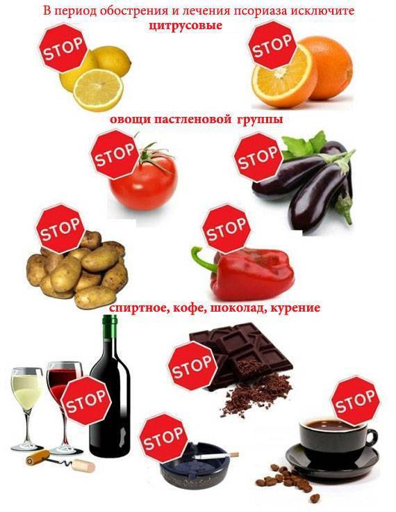рекомендации псориаз