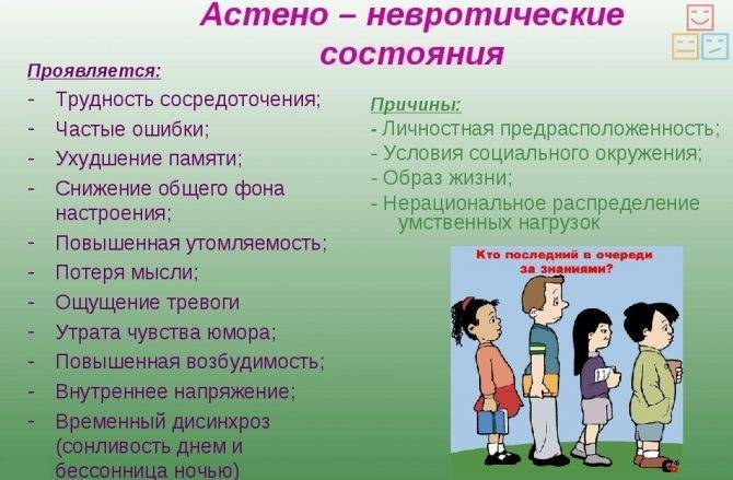 Астено-депрессивный синдром: что это такое, симптомы астенической депрессии, причины и лечение субдепрессивного расстройства