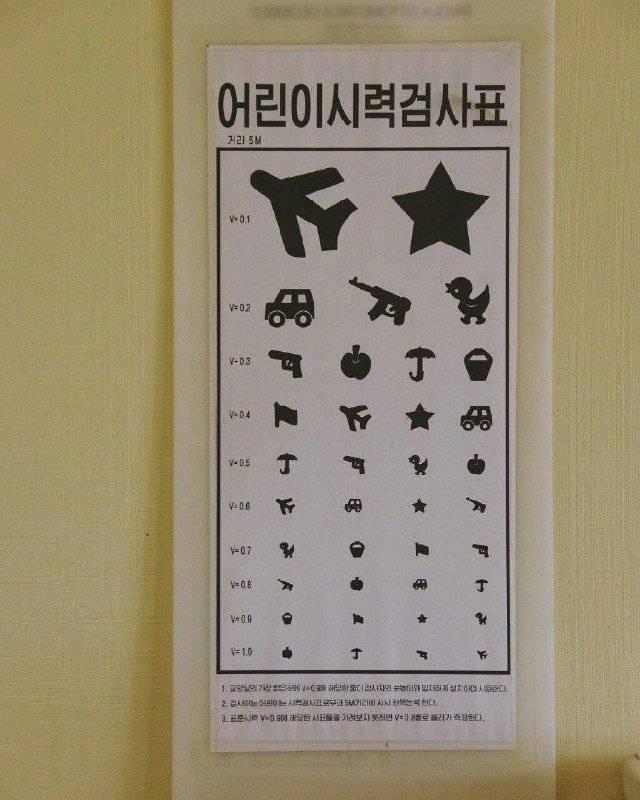 таблицы для проверки зрения для детей