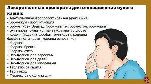 сухой удушающий кашель лечение