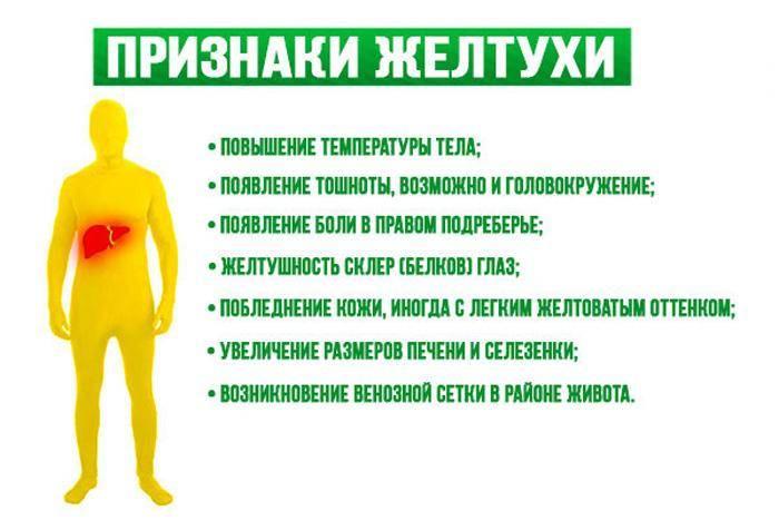 Обтурационная желтуха