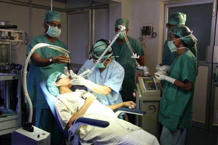Гайморотомия: операция и её проведение, показания, результат