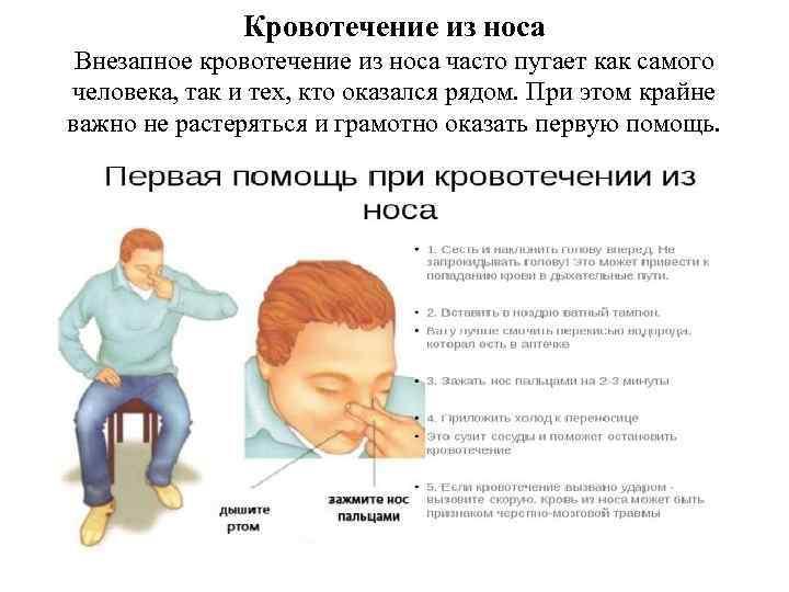 кровотечение из носа у пожилых людей