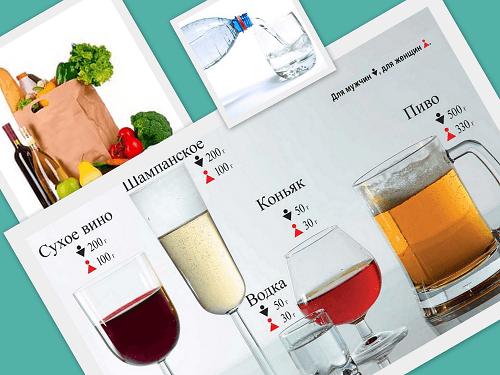 Можно ли пить алкоголь при геморрое?