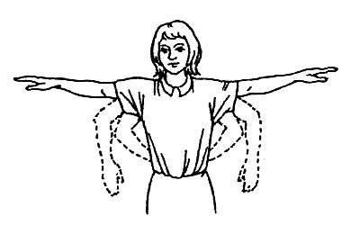 Зарядка после операции на молочной железе