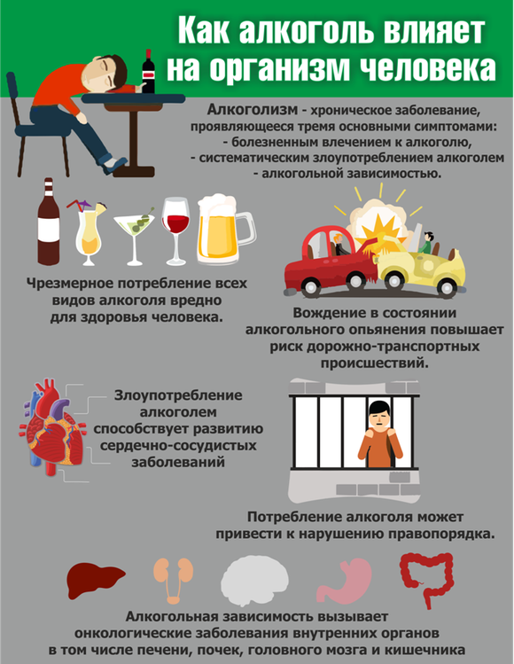Профилактика алкоголизма