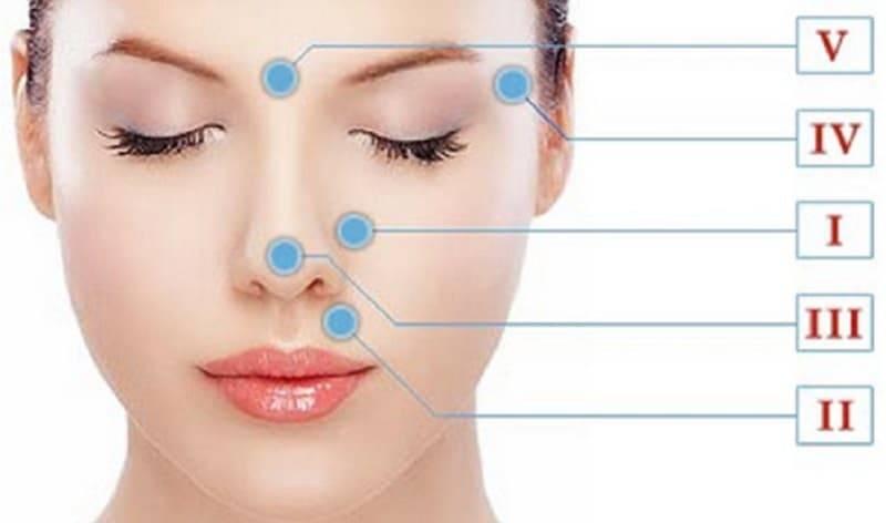 Точечный массаж при насморке и заложенности носа у взрослых