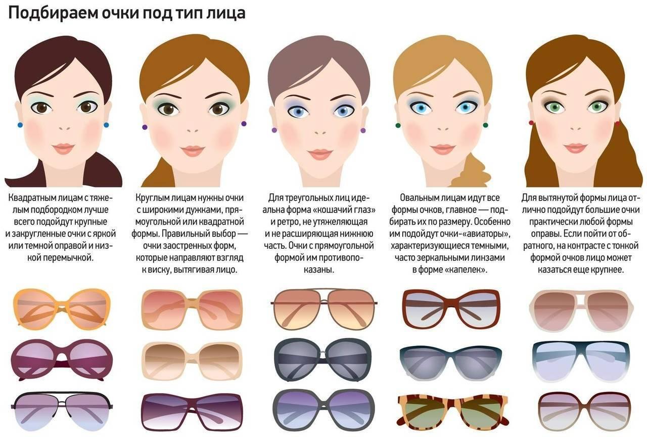 как подобрать очки для зрения по форме лица для женщин