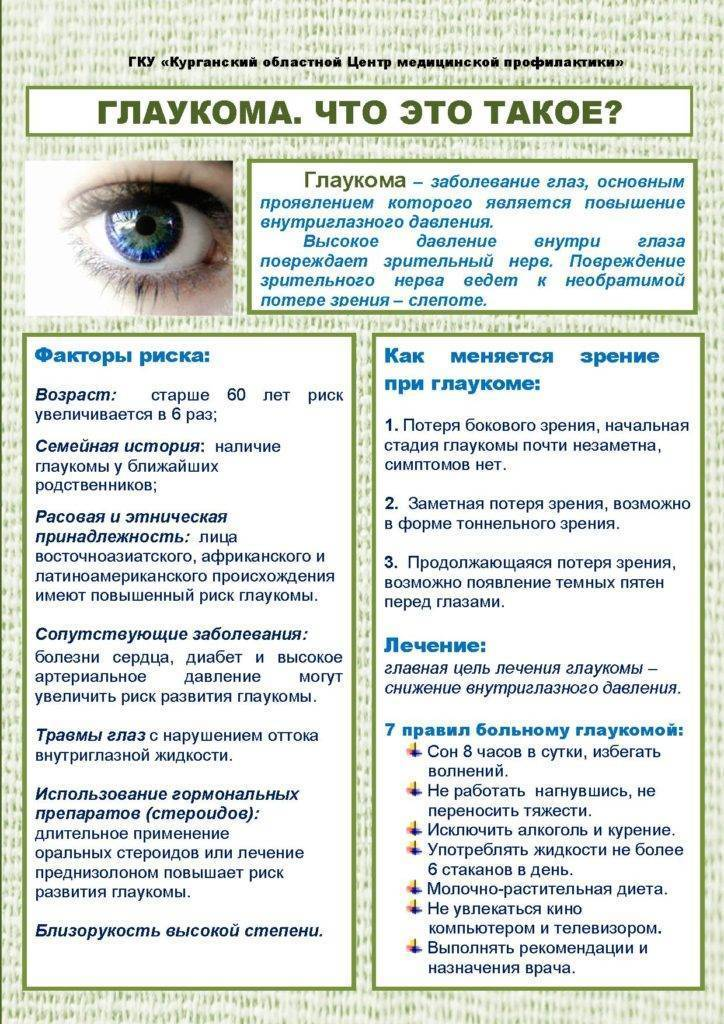 как предупредить глаукому