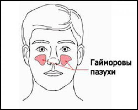 Можно ли при гайморите греть яйцом нос