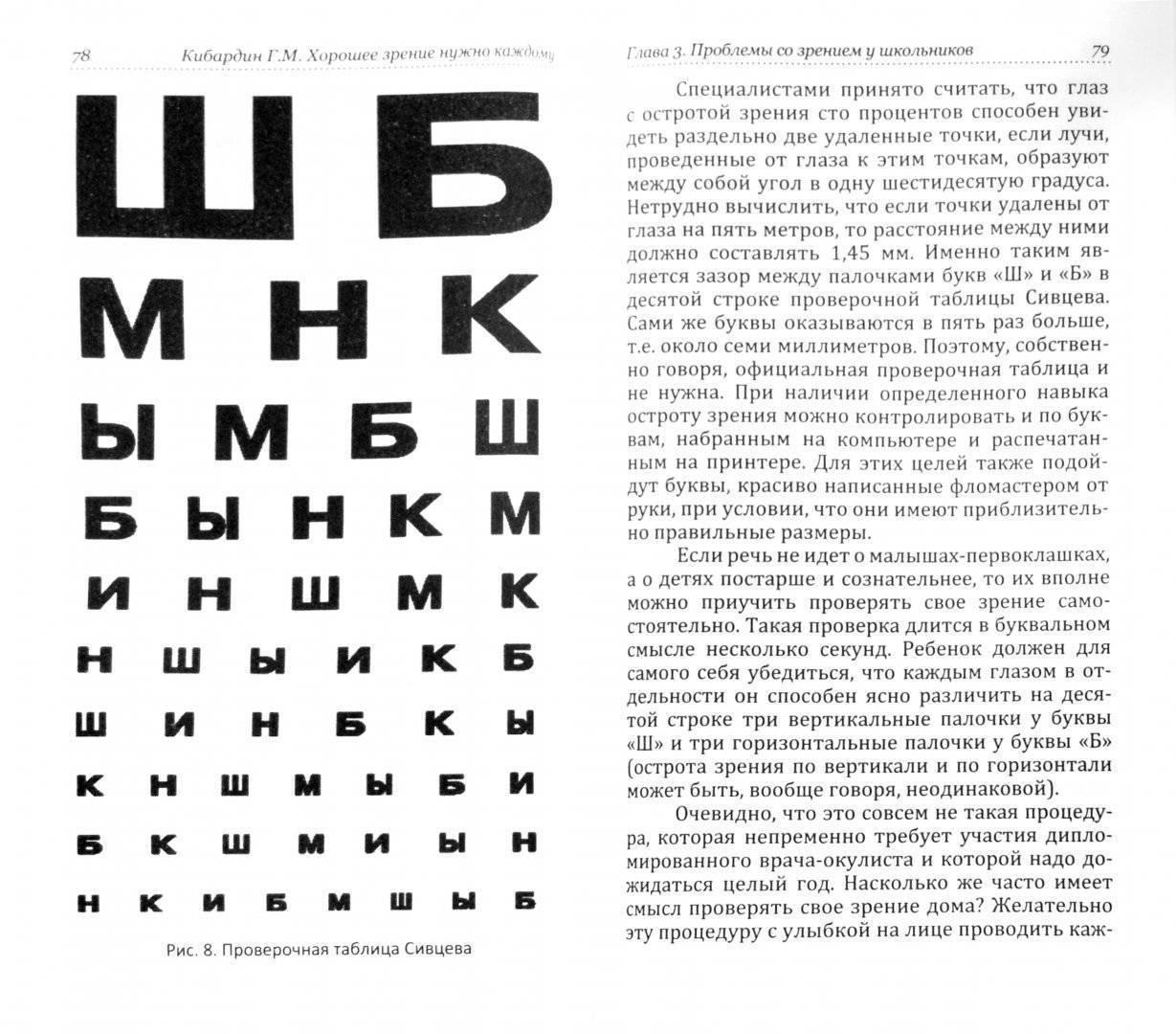 таблица проверки зрения в домашних условиях