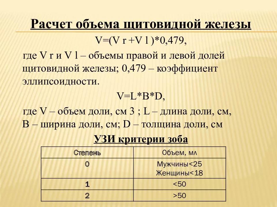 Анализы на гормоны: ттг, т4, ат к тпо. какие анализы сдавать не нужно