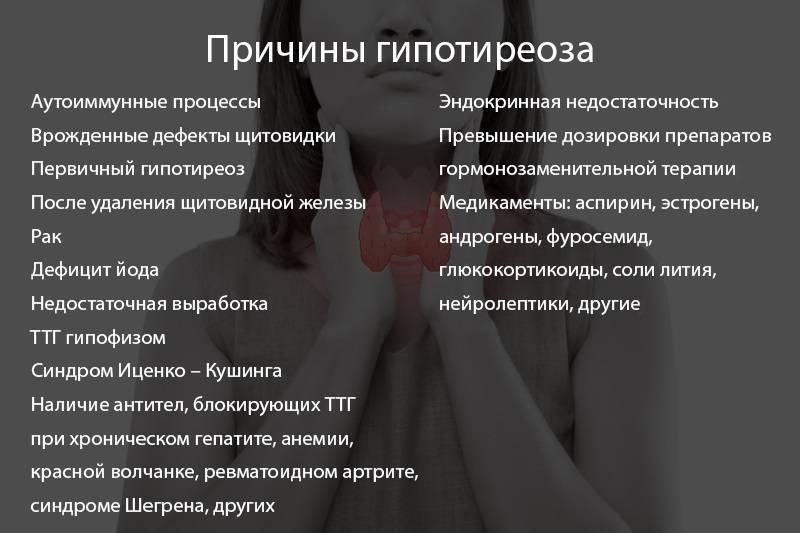 заболевание щитовидной железы симптомы лечение