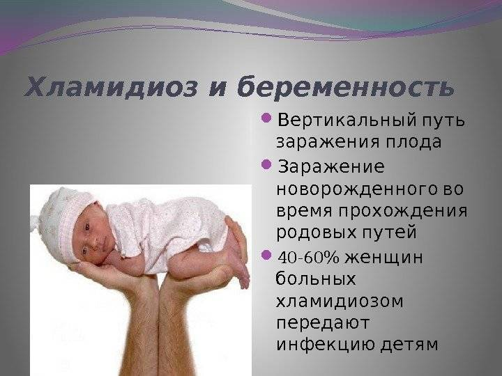 хламидии у ребенка