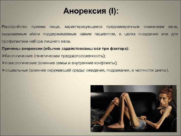 анорексия первые признаки