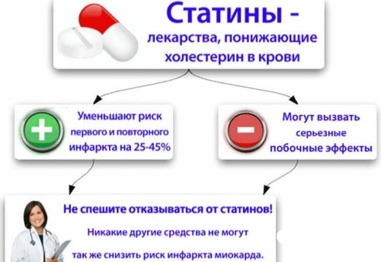 Список статинов последнего поколения, названия препаратов и их сравнение