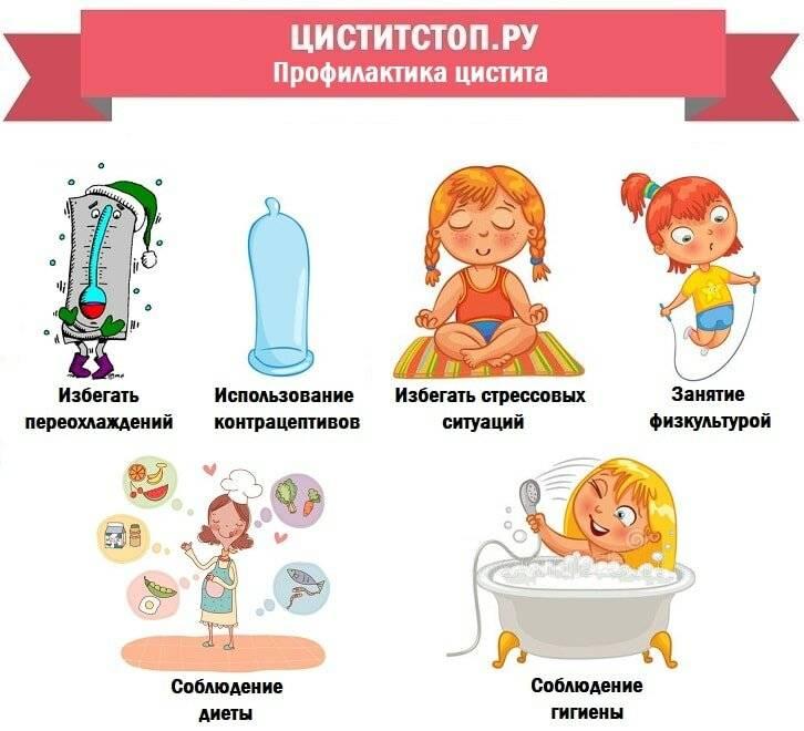 цистит при беременности лечение в домашних условиях