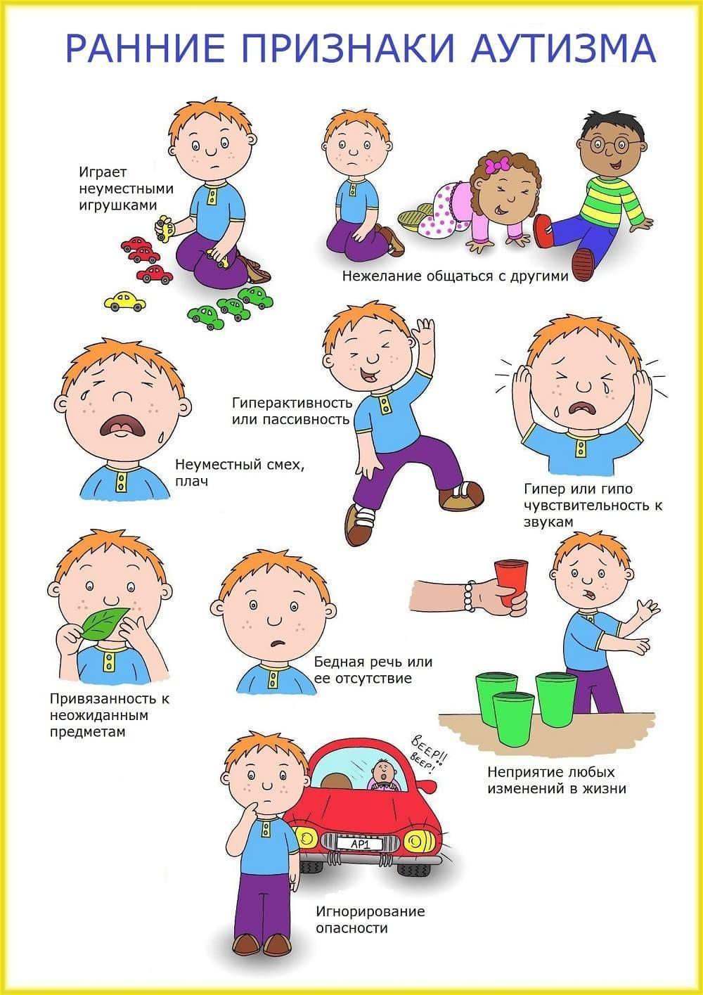 Как проявляется аутизм у ребенка? признаки аутизма для родителей. поведение ребенка с аутизмом