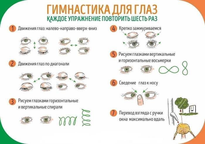 Упражнения для глаз по норбекову