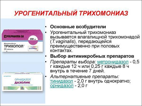 препараты от трихомониаза