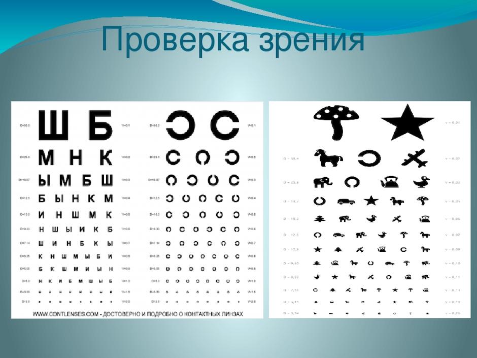 Как проверить зрение на дальнозоркость в домашних условиях?