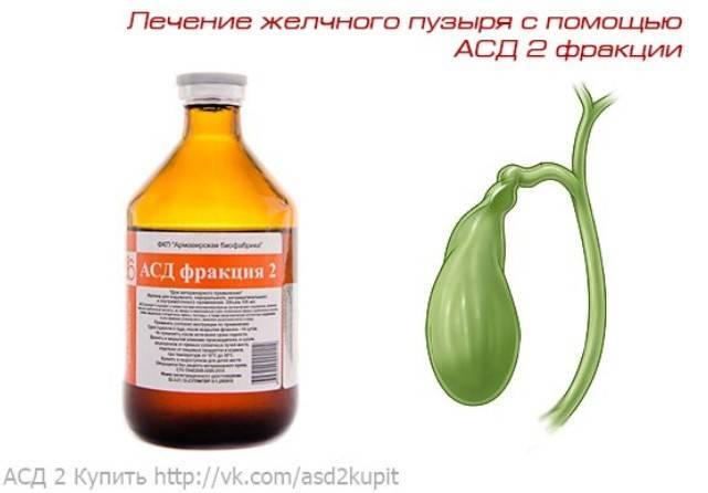 лекарство для желчного пузыря