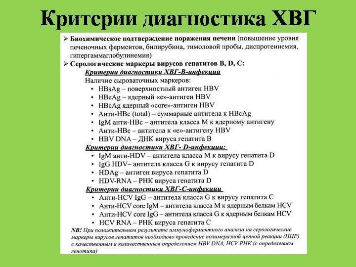 Диагностика гепатита с: маркеры, расшифровка анализа