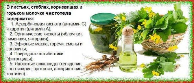 рецепт лечением чистотелом от псориаза
