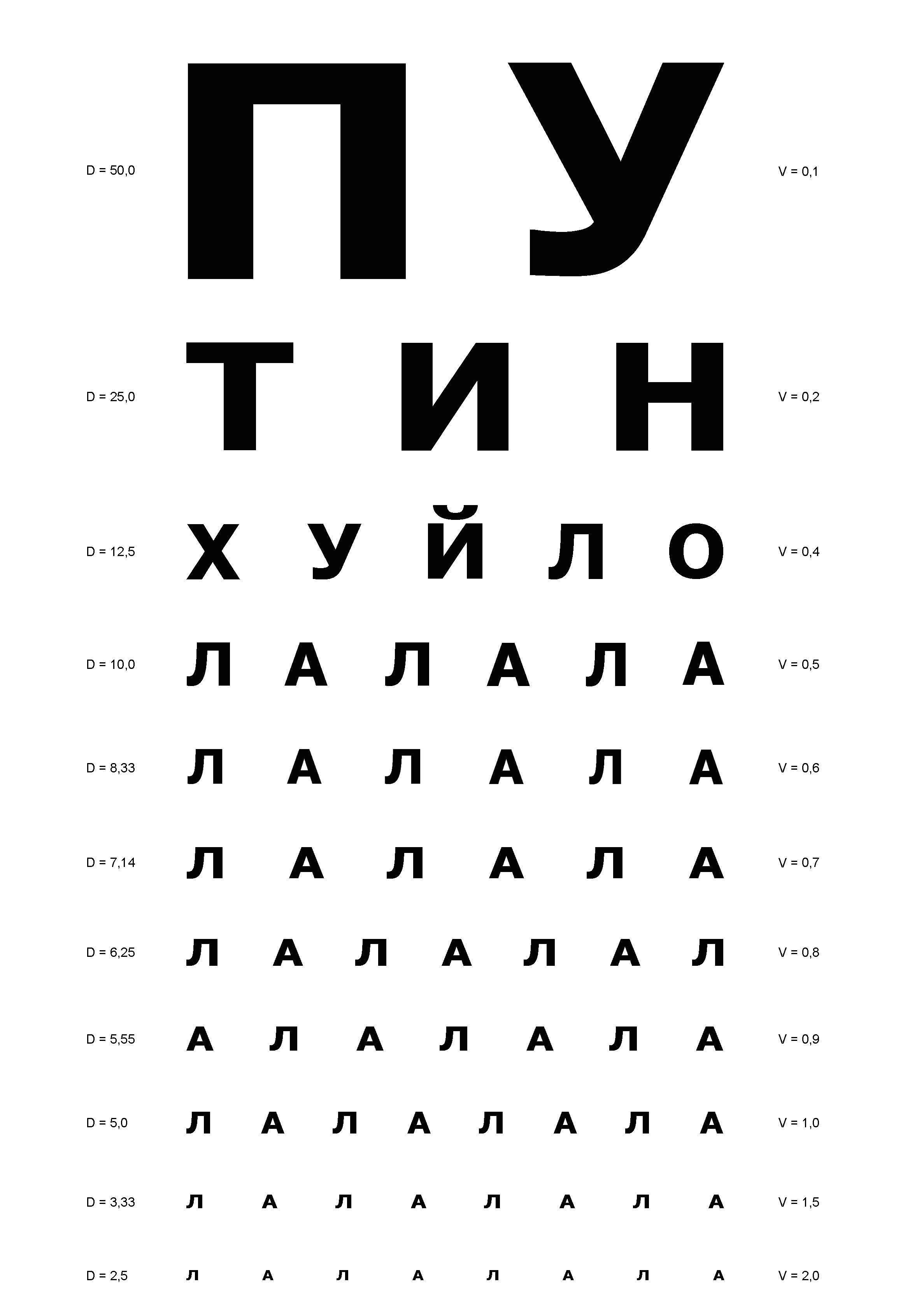 проверить зрение дома