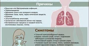 Как лечить кашель при трахеите