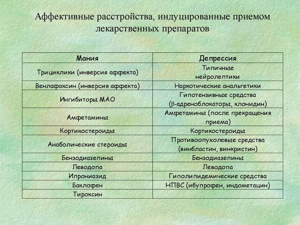 Аффективные расстройства: характеристика, виды нарушений, симптомы и способы лечения