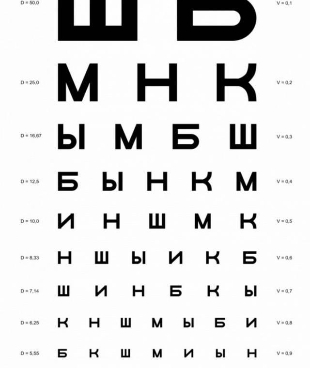 Zrenie-u-rebenka - запись пользователя мария (mashuxa) в сообществе здоровье - от трех до шести лет в категории вирусные инфекции - babyblog.ru