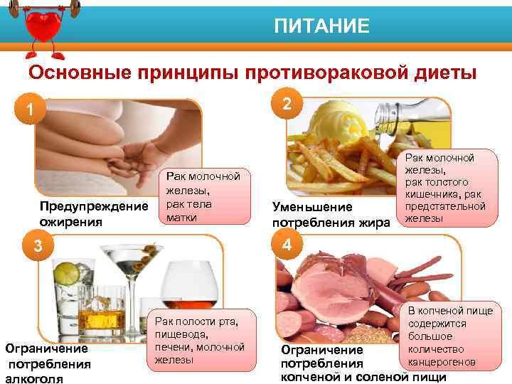 питание при онкологии молочной железы