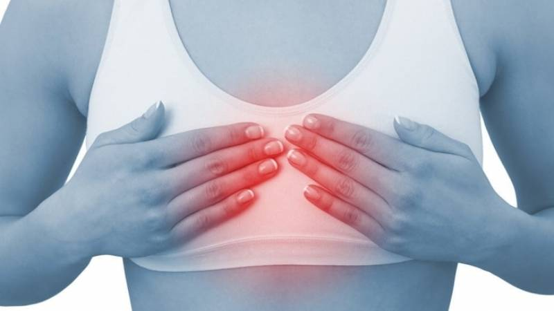 Кашель боль в грудине и ребрах