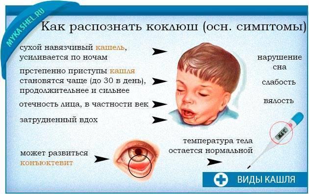 затяжной кашель у ребенка причины