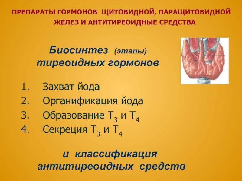 повышенный уровень гормонов щитовидной железы