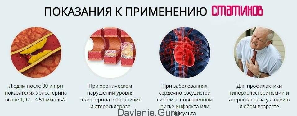 холестерин влияет на давление