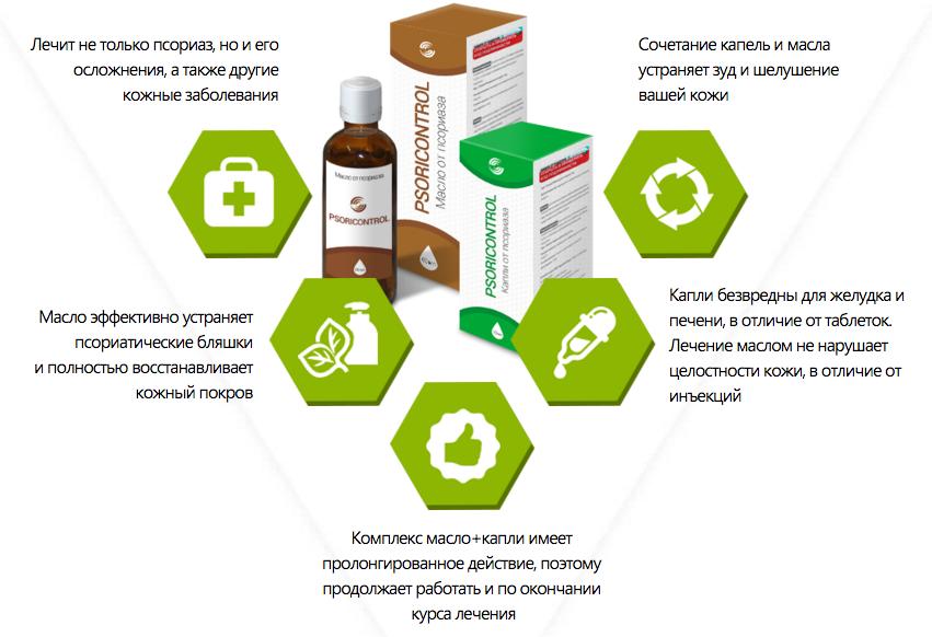 Лечение псориаза в домашних условиях с помощью народных средств