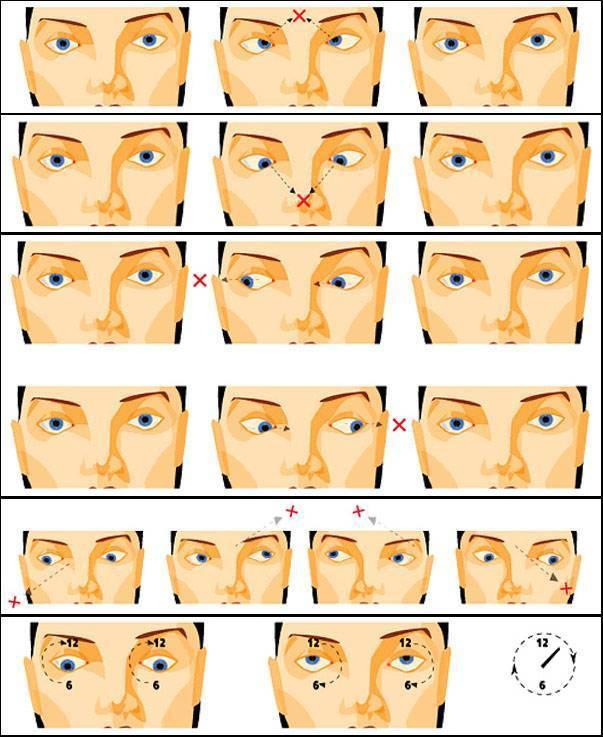 Лучшие упражнения для глаз при косоглазии